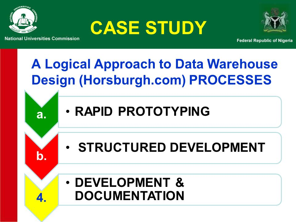 CASE STUDY A Logical Approach to Data Warehouse Design (Horsburgh.com) PROCESSES. a. RAPID PROTOTYPING.