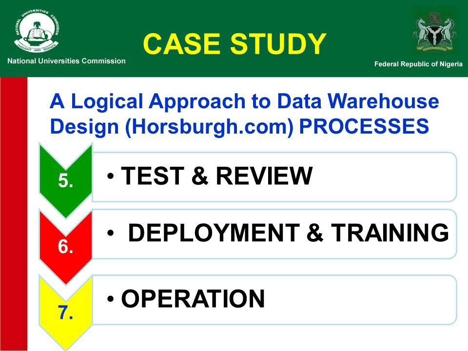 CASE STUDY A Logical Approach to Data Warehouse Design (Horsburgh.com) PROCESSES. 5. TEST & REVIEW.