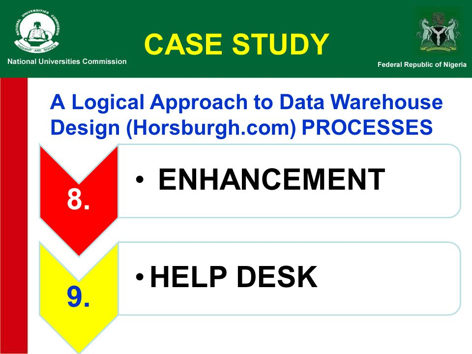 CASE STUDY A Logical Approach to Data Warehouse Design (Horsburgh.com) PROCESSES. 8. ENHANCEMENT.