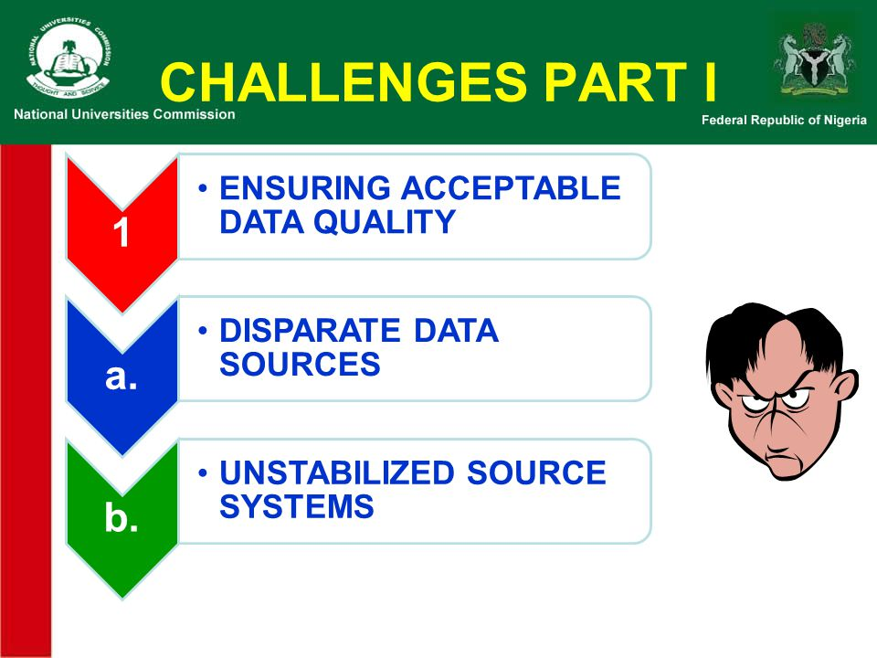 CHALLENGES PART I 1 ENSURING ACCEPTABLE DATA QUALITY a.