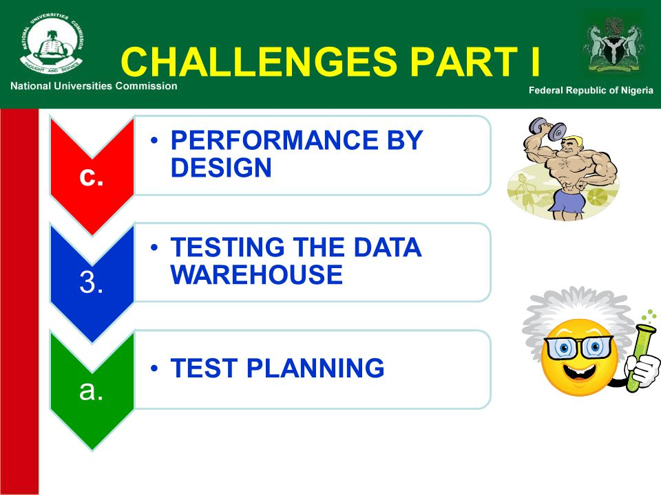 CHALLENGES PART I c. PERFORMANCE BY DESIGN 3.