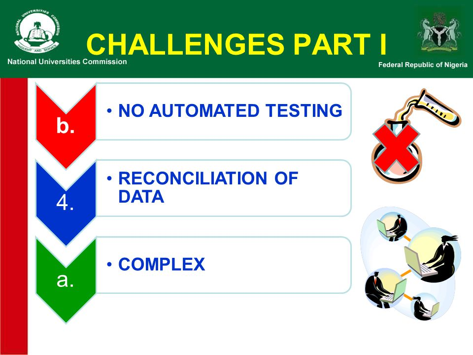 CHALLENGES PART I b. NO AUTOMATED TESTING 4. RECONCILIATION OF DATA a.