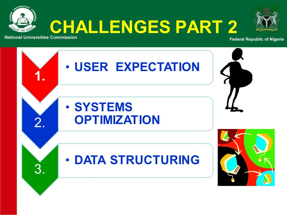 CHALLENGES PART 2 1. USER EXPECTATION 2. SYSTEMS OPTIMIZATION 3.