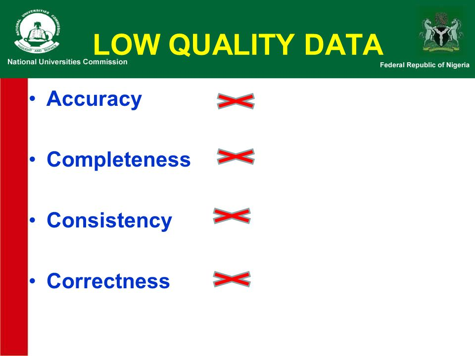 LOW QUALITY DATA Accuracy Completeness Consistency Correctness
