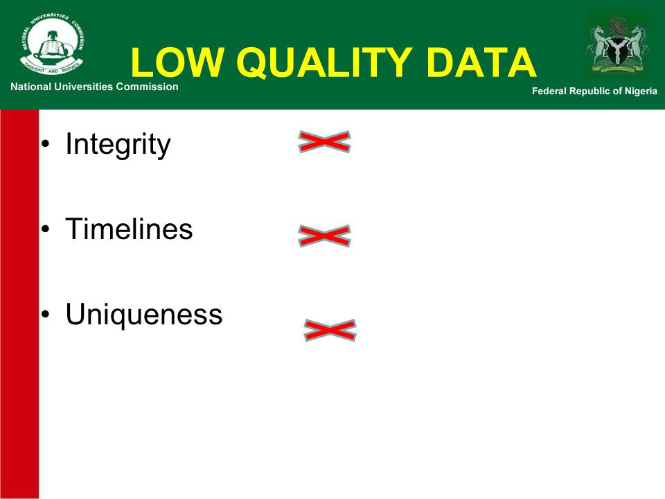 LOW QUALITY DATA Integrity Timelines Uniqueness