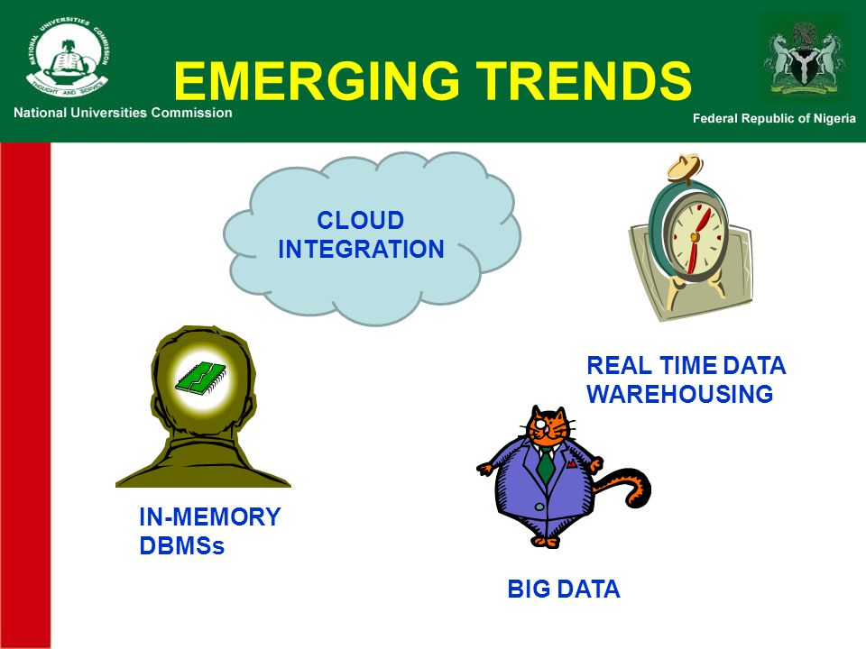 EMERGING TRENDS CLOUD INTEGRATION REAL TIME DATA WAREHOUSING