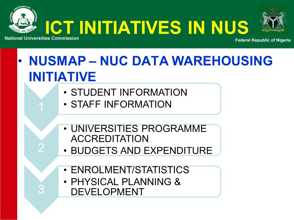 ICT INITIATIVES IN NUS NUSMAP – NUC DATA WAREHOUSING INITIATIVE