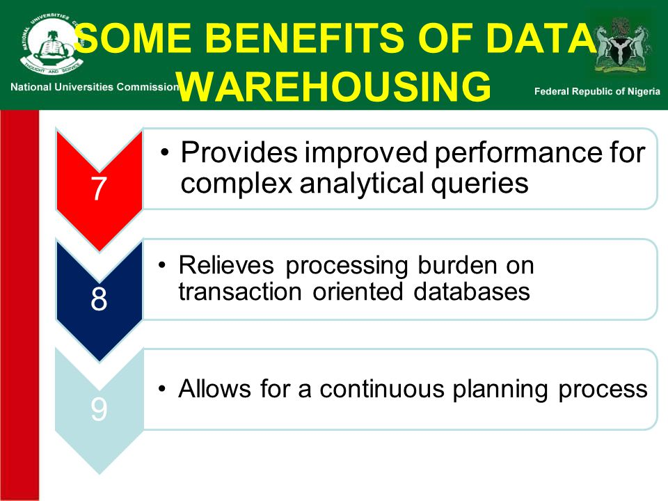 SOME BENEFITS OF DATA WAREHOUSING