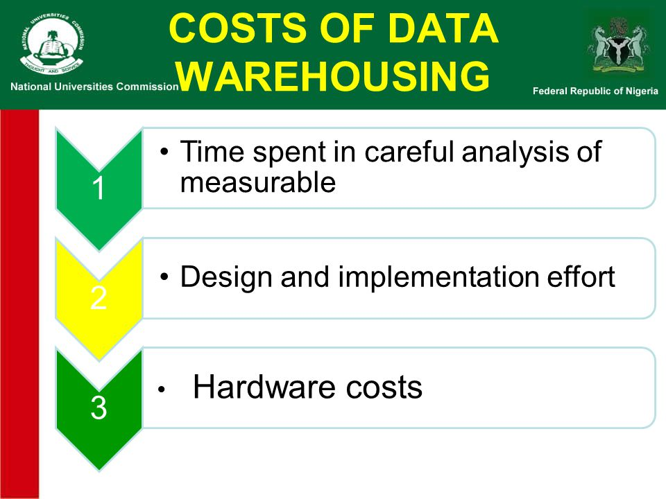 COSTS OF DATA WAREHOUSING