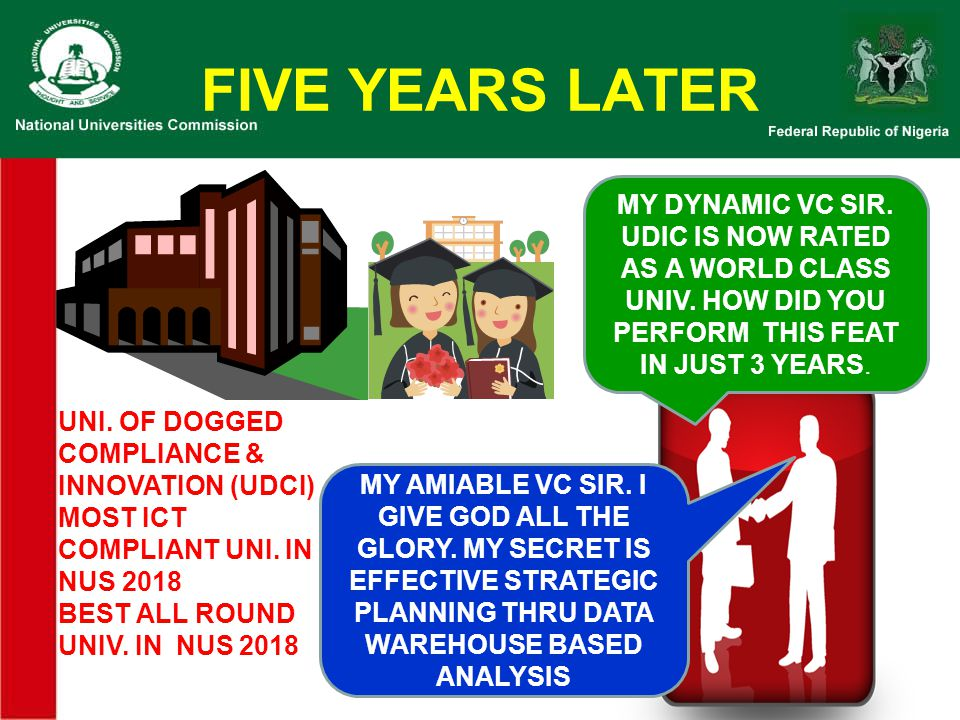 FIVE YEARS LATER MY DYNAMIC VC SIR. UDIC IS NOW RATED AS A WORLD CLASS UNIV. HOW DID YOU PERFORM THIS FEAT IN JUST 3 YEARS.
