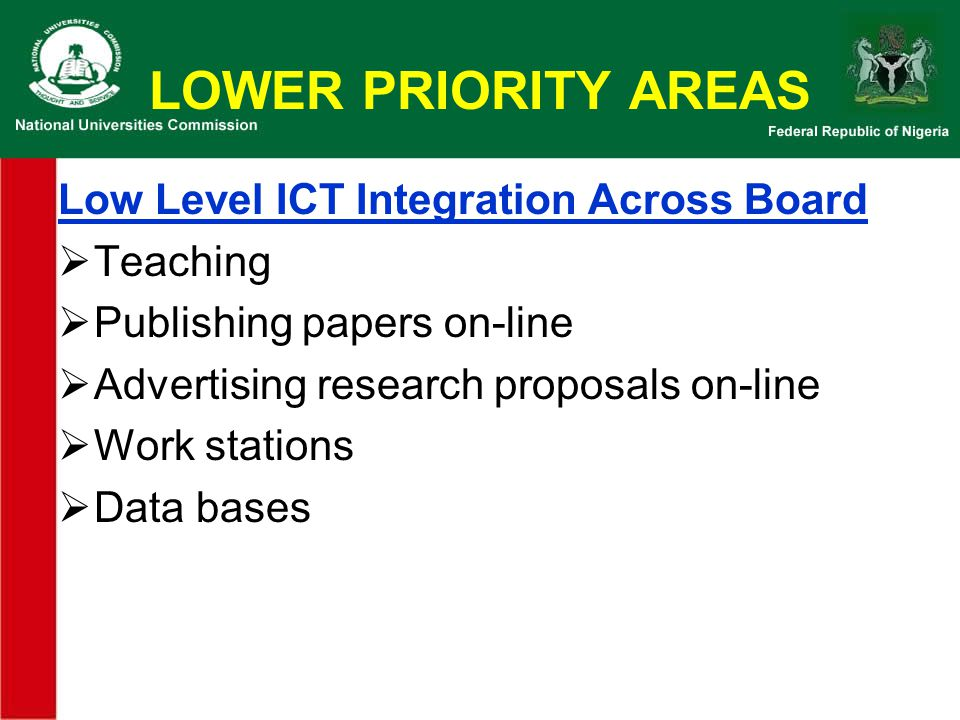 LOWER PRIORITY AREAS Low Level ICT Integration Across Board Teaching