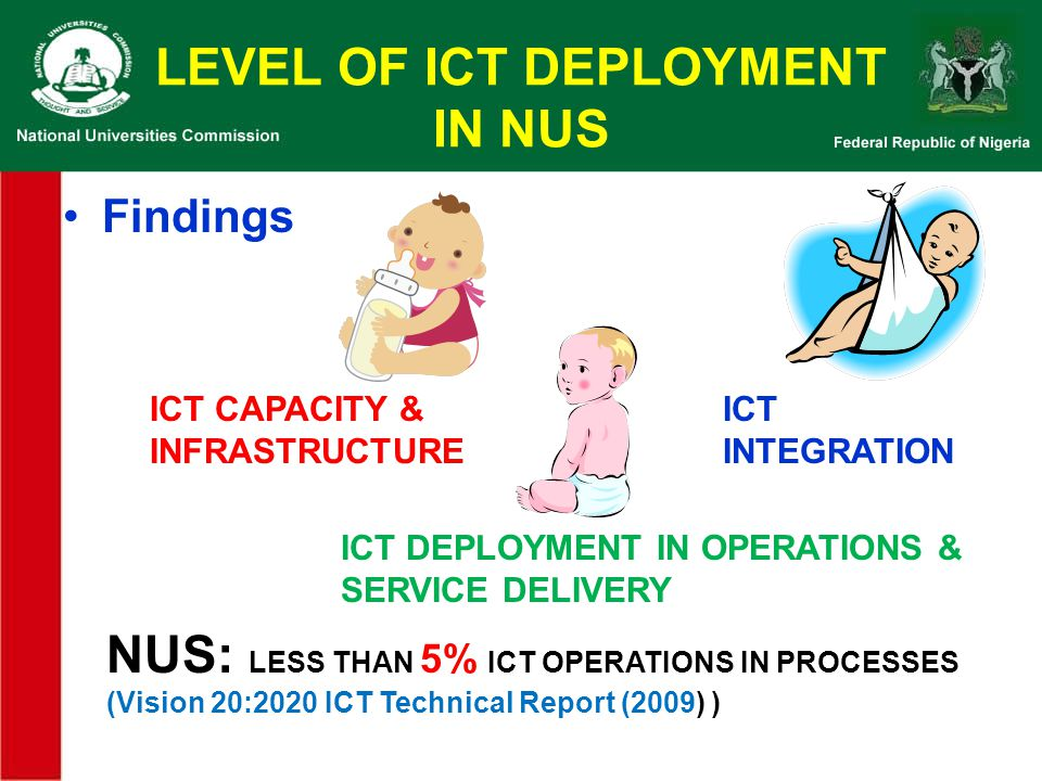 LEVEL OF ICT DEPLOYMENT IN NUS
