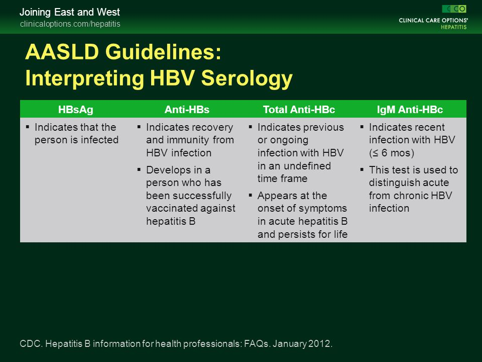 AASLD Guidelines: Interpreting HBV Serology
