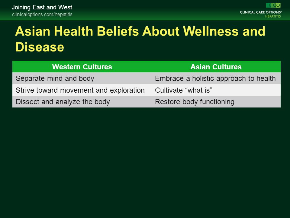 Asian Health Beliefs About Wellness and Disease