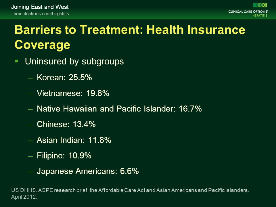 Barriers to Treatment: Health Insurance Coverage