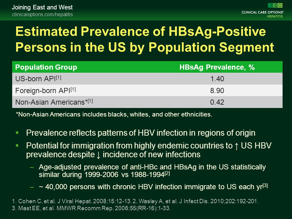 Estimated Prevalence of HBsAg-Positive Persons in the US by Population Segment