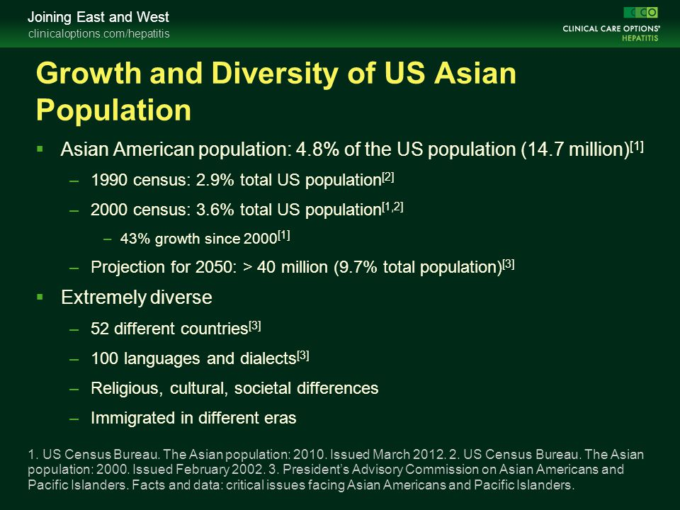 Growth and Diversity of US Asian Population
