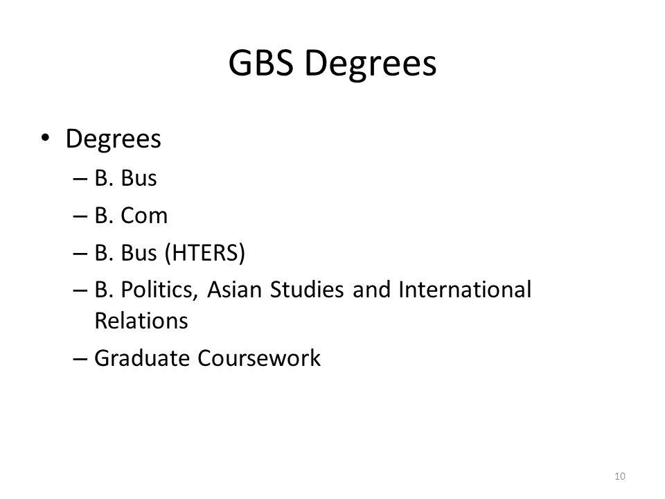 GBS Degrees Degrees B. Bus B. Com B. Bus (HTERS)