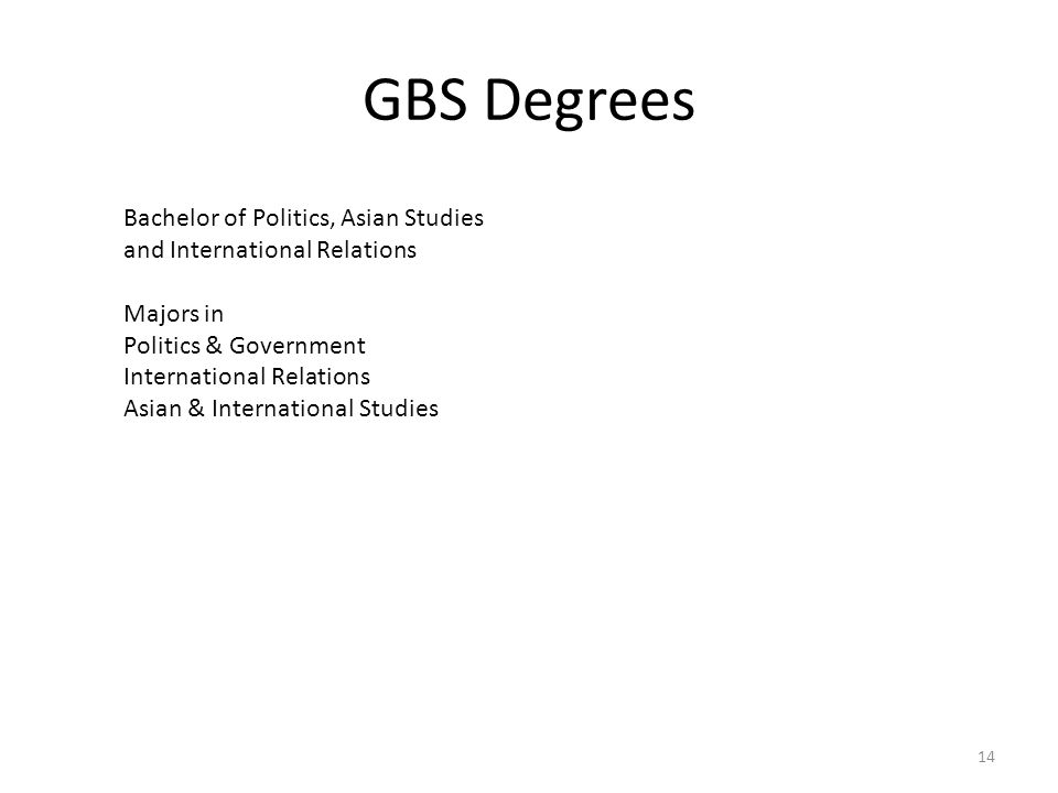 GBS Degrees Bachelor of Politics, Asian Studies and International Relations. Majors in. Politics & Government.