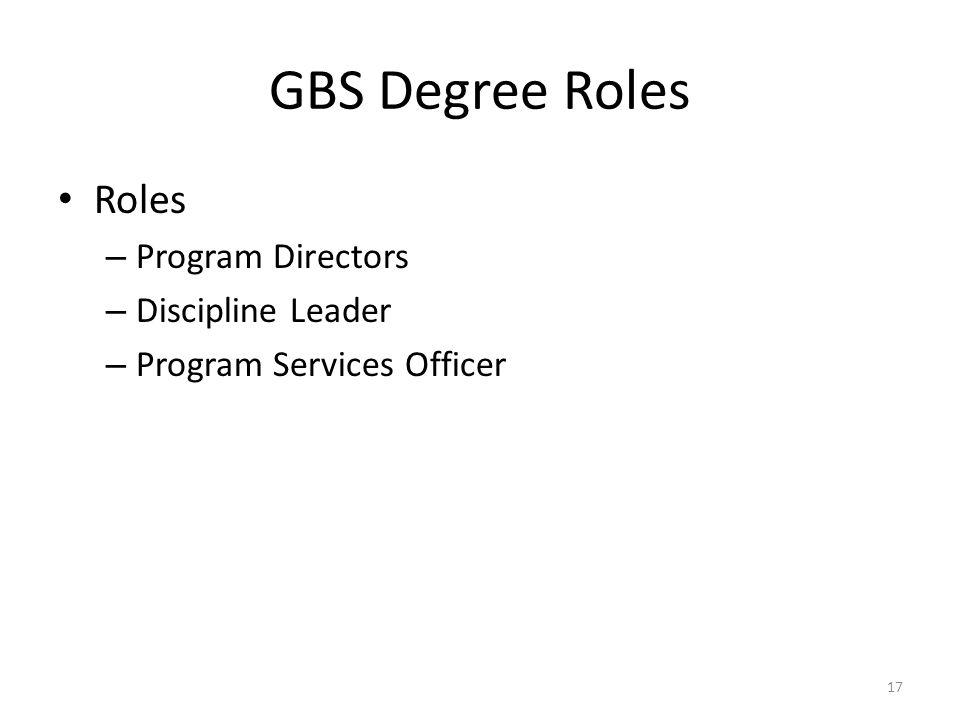 GBS Degree Roles Roles Program Directors Discipline Leader