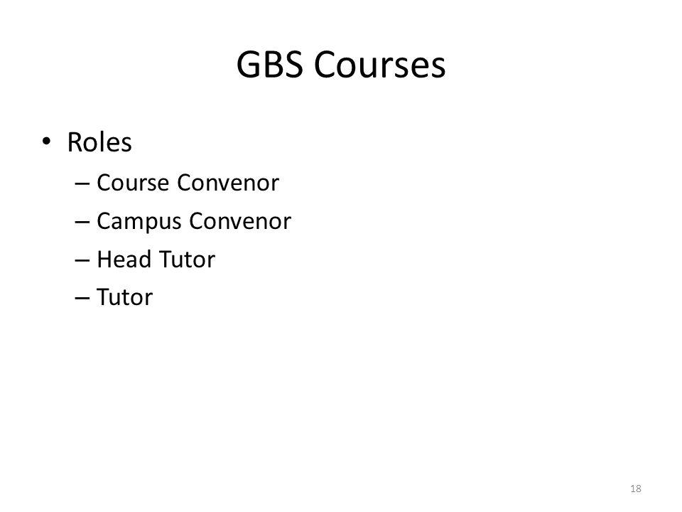 GBS Courses Roles Course Convenor Campus Convenor Head Tutor Tutor