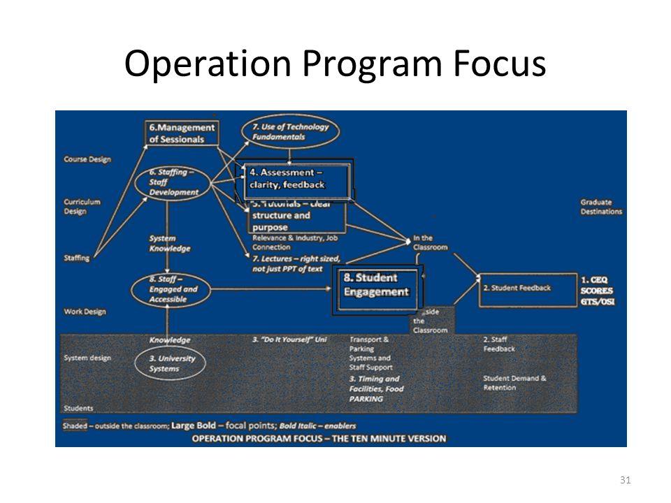 Operation Program Focus