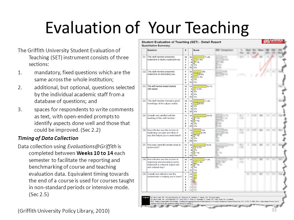 Evaluation of Your Teaching