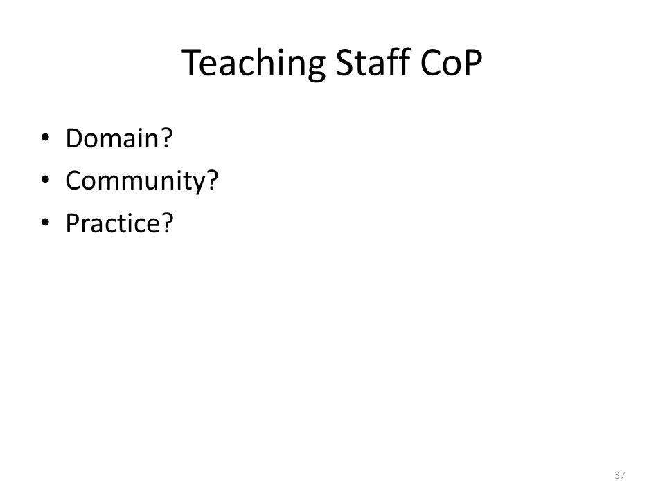 Teaching Staff CoP Domain Community Practice