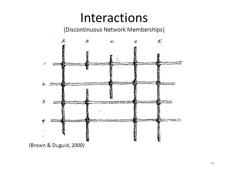 Interactions (Discontinuous Network Memberships)