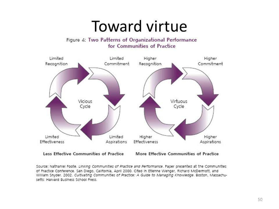 Toward virtue