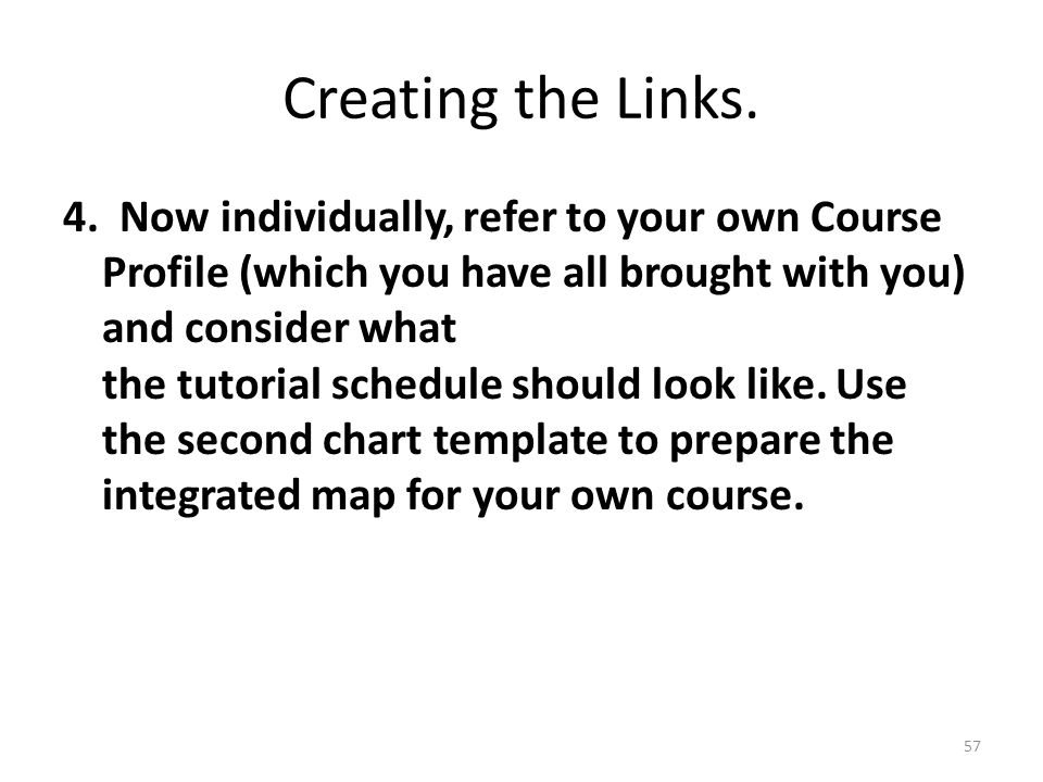 Creating the Links.