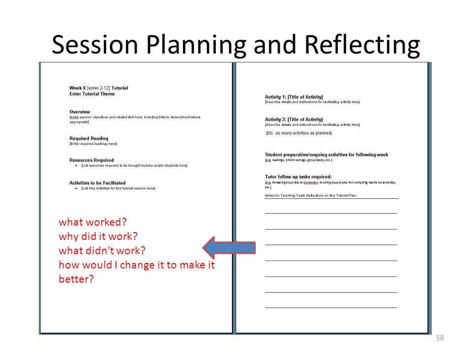 Session Planning and Reflecting