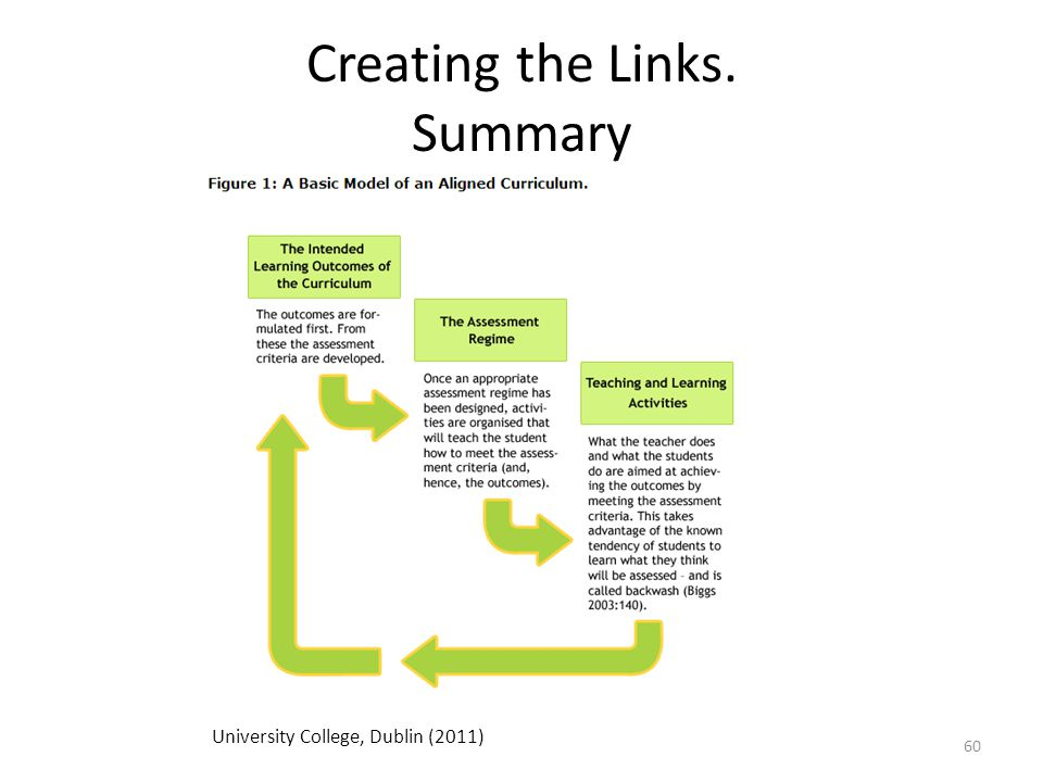Creating the Links. Summary