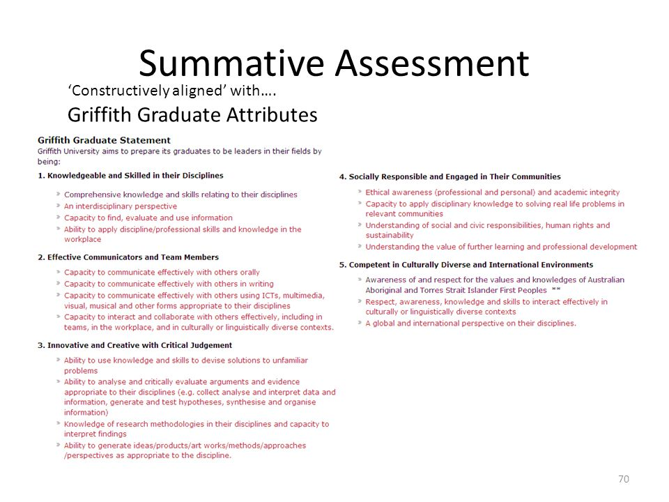 Summative Assessment Griffith Graduate Attributes