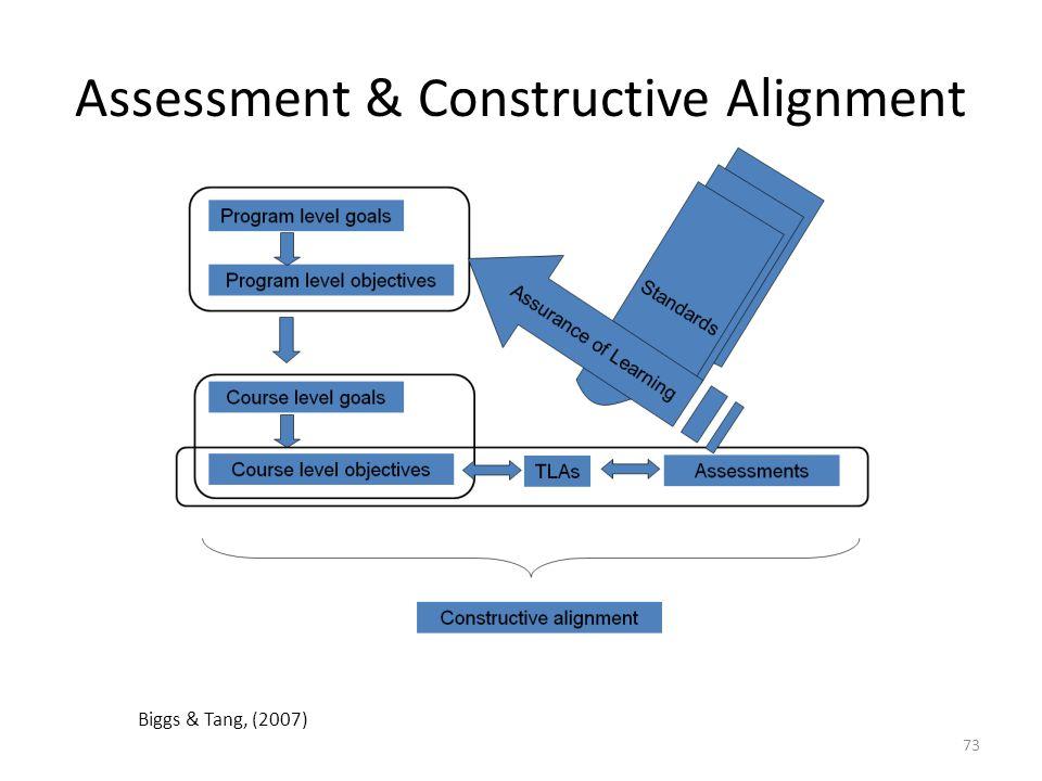 Assessment & Constructive Alignment