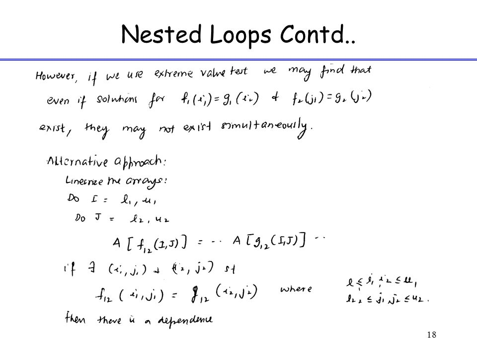 Nested Loops Contd..
