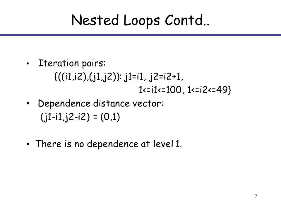 Nested Loops Contd.. {((i1,i2),(j1,j2)): j1=i1, j2=i2+1,