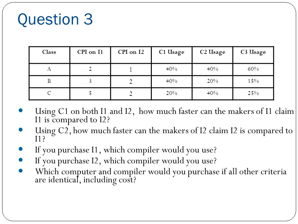 Question 3 Class. CPI on I1. CPI on I2. C1 Usage. C2 Usage. C3 Usage. A. 2. 1. 40% 60% B.