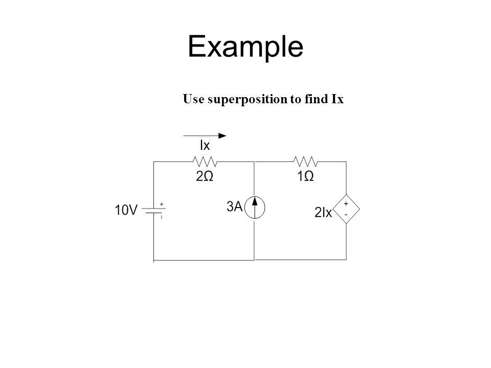 Example Use superposition to find Ix