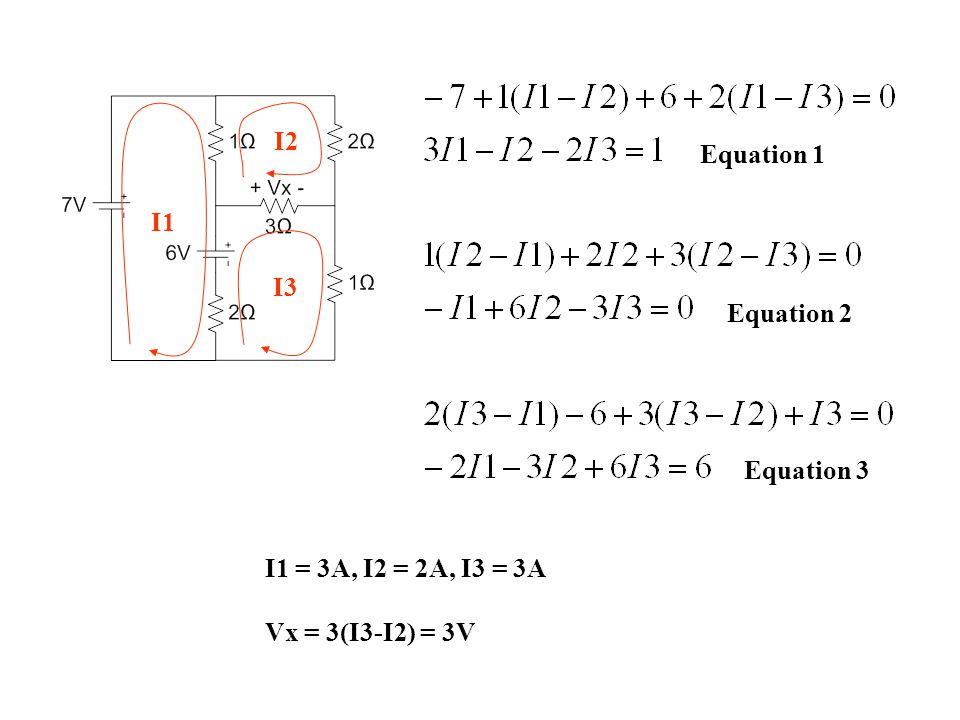 I2 Equation 1 I1 I3 Equation 2 Equation 3 I1 = 3A, I2 = 2A, I3 = 3A Vx = 3(I3-I2) = 3V