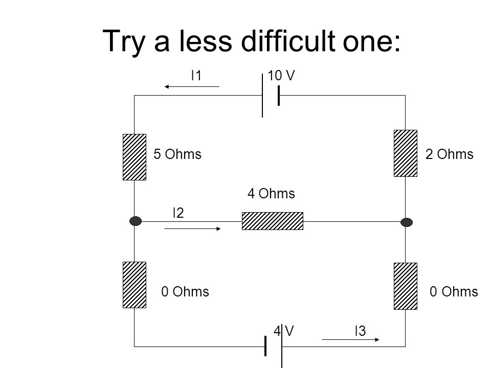 Try a less difficult one: