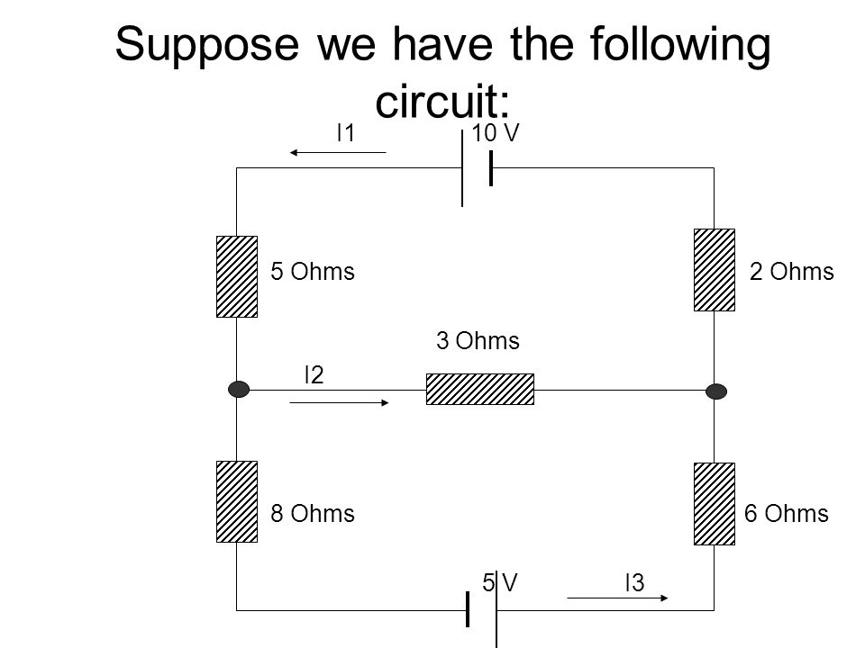 Suppose we have the following circuit: