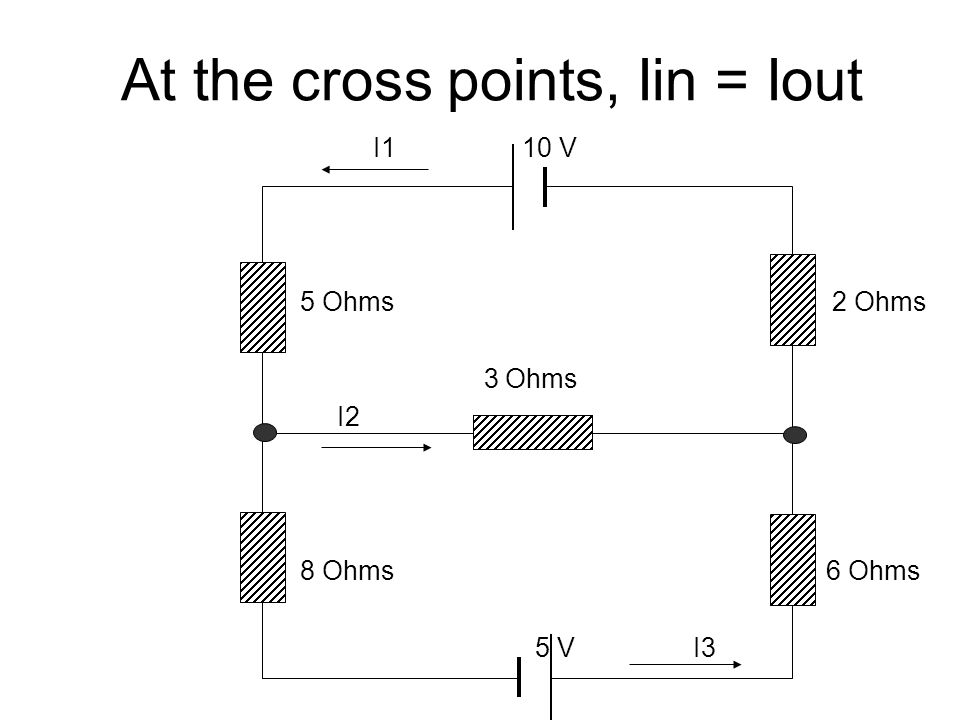 At the cross points, Iin = Iout
