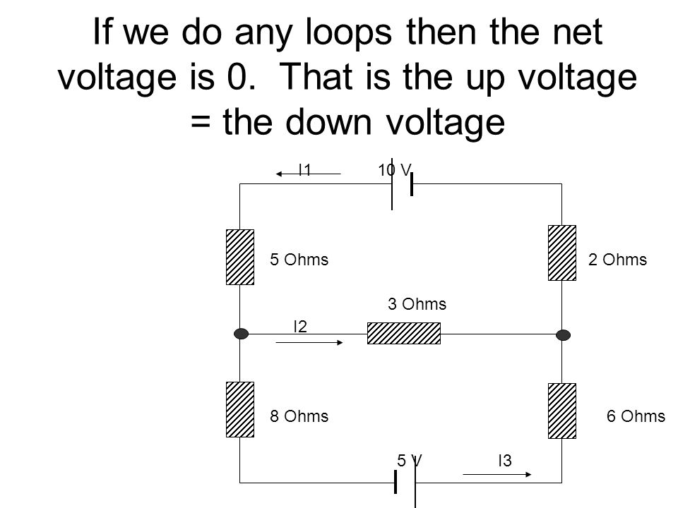 If we do any loops then the net voltage is 0