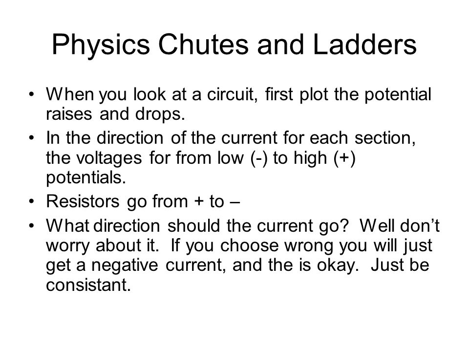 Physics Chutes and Ladders