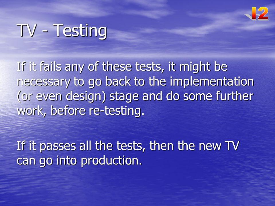 I2 TV - Testing.