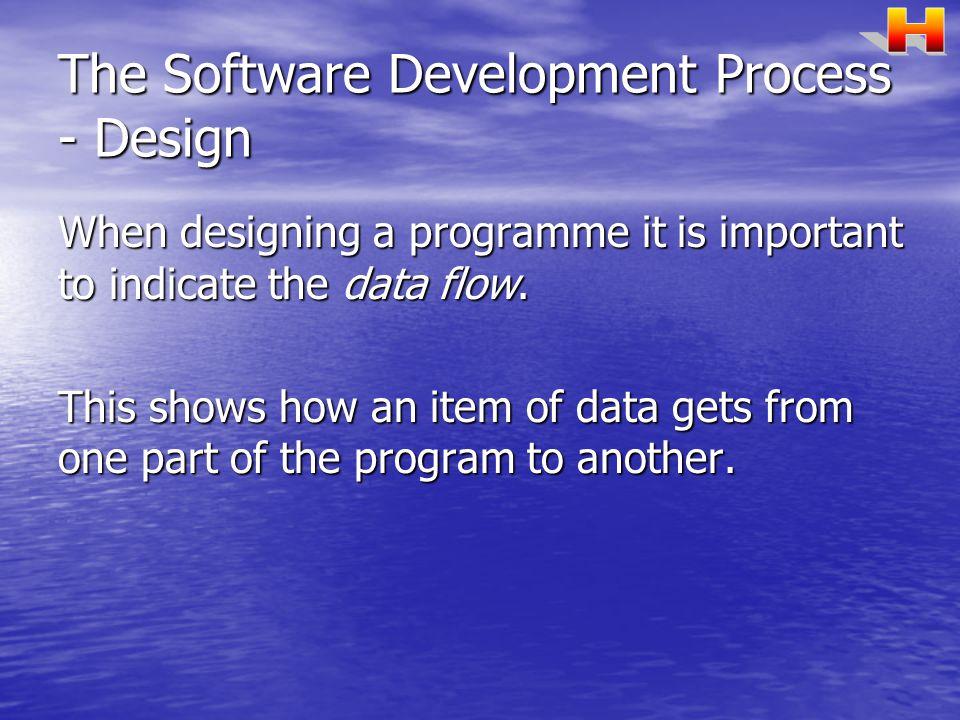 The Software Development Process - Design