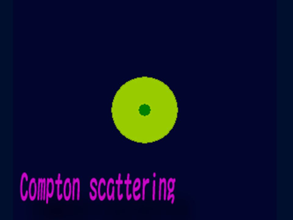 2. Compton Scattering