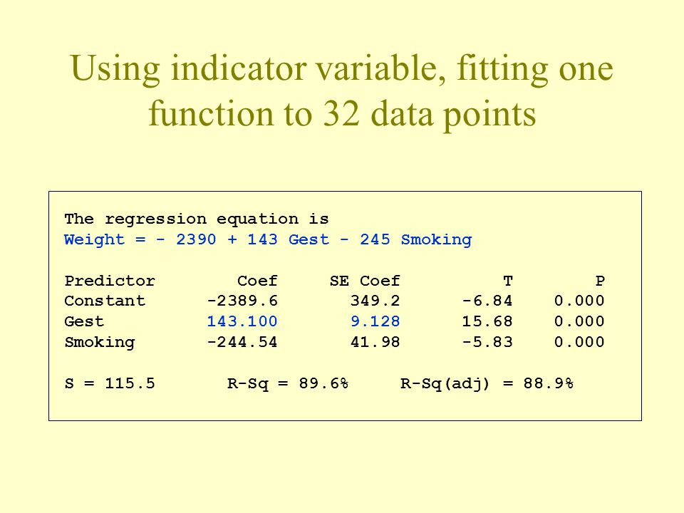 Using indicator variable, fitting one function to 32 data points