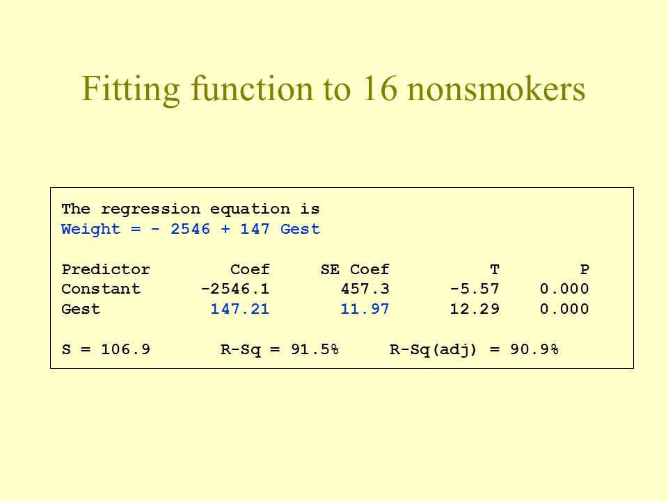 Fitting function to 16 nonsmokers